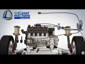 Video 3d dual fuel diesel metano Landi renzo