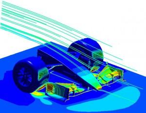 analisi aerodinamiche CFD