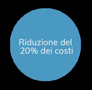 riduzione_costi