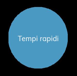 tempi_rapidi