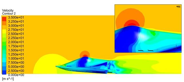 grafico natante1