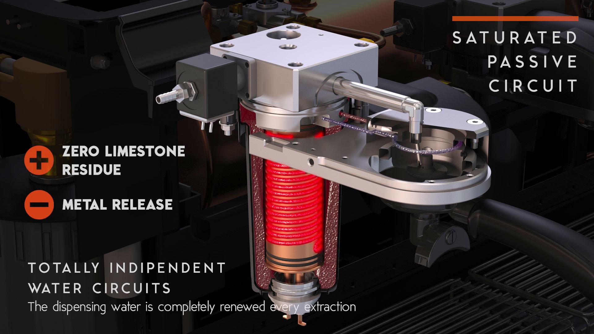 Video 3D di interni macchina per estrazione del caffè VBM