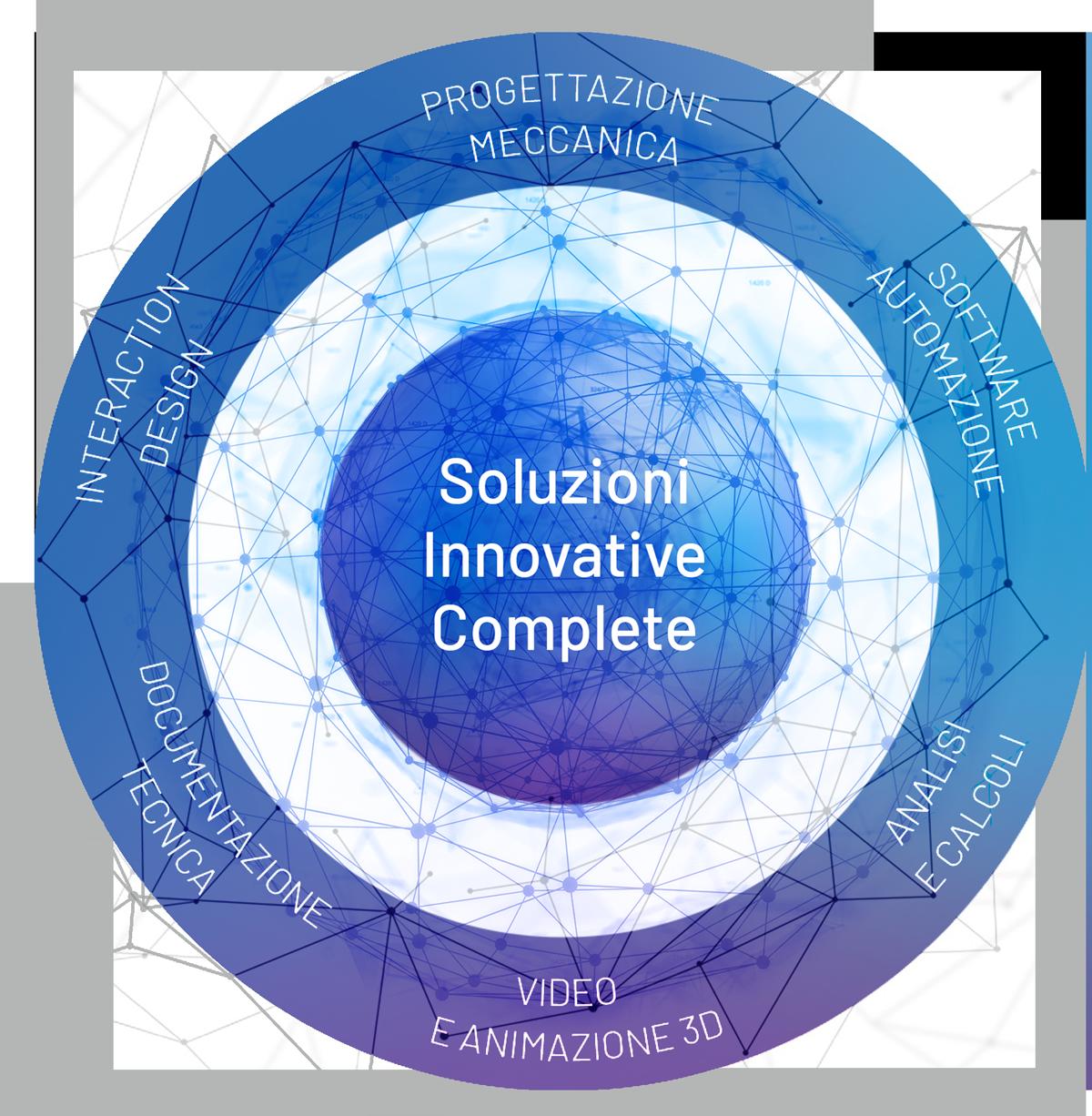 soluzioni-complete-def2